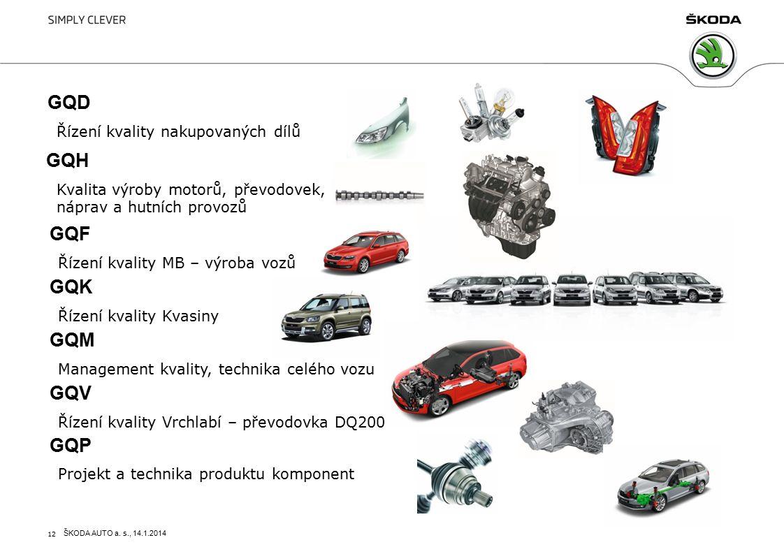 12 GQD Řízení kvality nakupovaných dílů ŠKODA AUTO a.