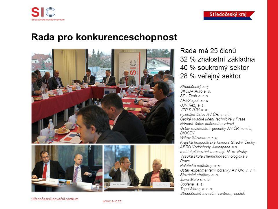Středočeské inovační centrum www.s-ic.cz Rada pro konkurenceschopnost Rada má 25 členů 32 % znalostní základna 40 % soukromý sektor 28 % veřejný sektor Středočeský kraj ŠKODA Auto a.