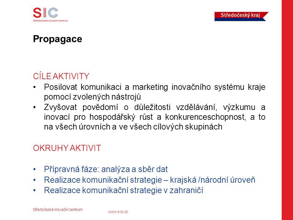 Středočeské inovační centrum www.s-ic.cz Propagace CÍLE AKTIVITY Posilovat komunikaci a marketing inovačního systému kraje pomocí zvolených nástrojů Zvyšovat povědomí o důležitosti vzdělávání, výzkumu a inovací pro hospodářský růst a konkurenceschopnost, a to na všech úrovních a ve všech cílových skupinách OKRUHY AKTIVIT Přípravná fáze: analýza a sběr dat Realizace komunikační strategie – krajská /národní úroveň Realizace komunikační strategie v zahraničí