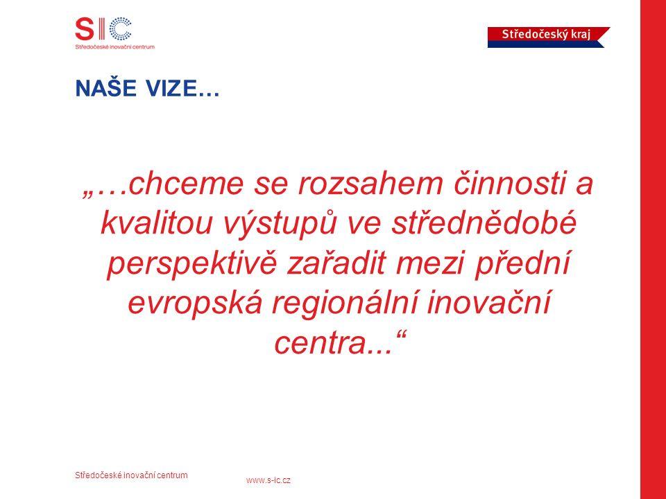 """www.s-ic.cz """"… z fáze stabilizace do fáze dynamického rozvoje a zvyšování kvality… NAŠE CESTA…"""