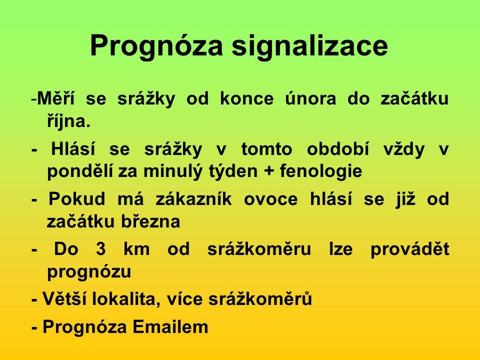 Prognóza signalizace -Měří se srážky od konce února do začátku října.