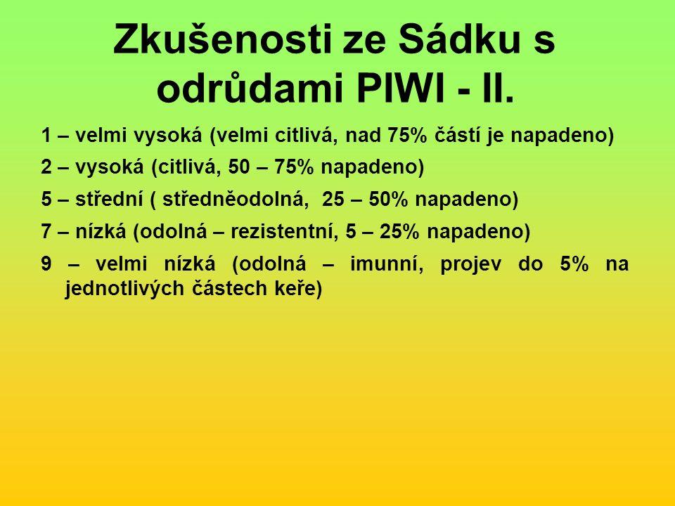 Zkušenosti ze Sádku s odrůdami PIWI - II.