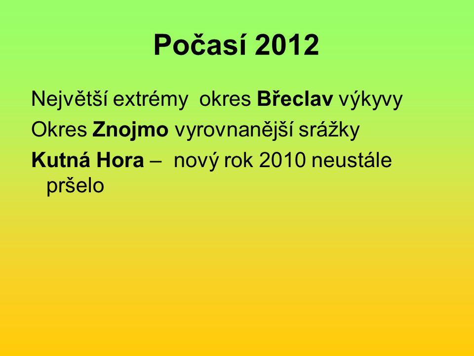 Počasí 2012 Největší extrémy okres Břeclav výkyvy Okres Znojmo vyrovnanější srážky Kutná Hora – nový rok 2010 neustále pršelo