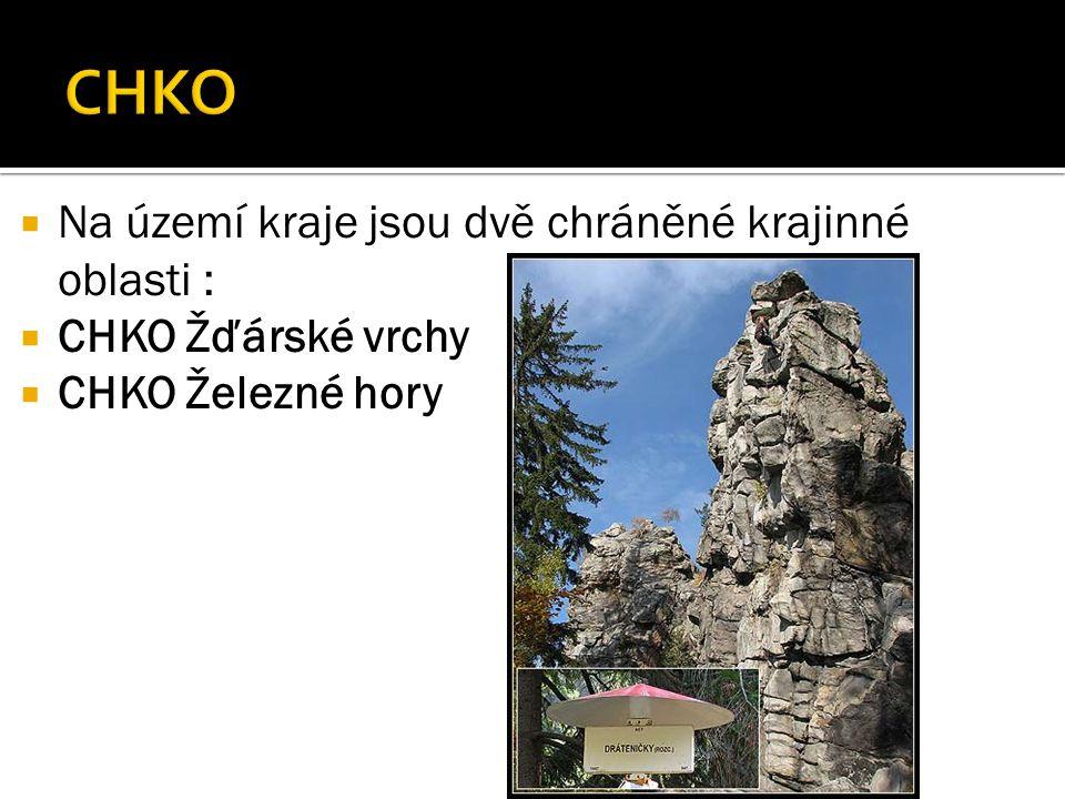  Použité zdroje : Kraj Vysočina  Zeměpis, učebnice v souladu s RVP ZV, 2.díl Česká republika, nakladatelství Nová škola.