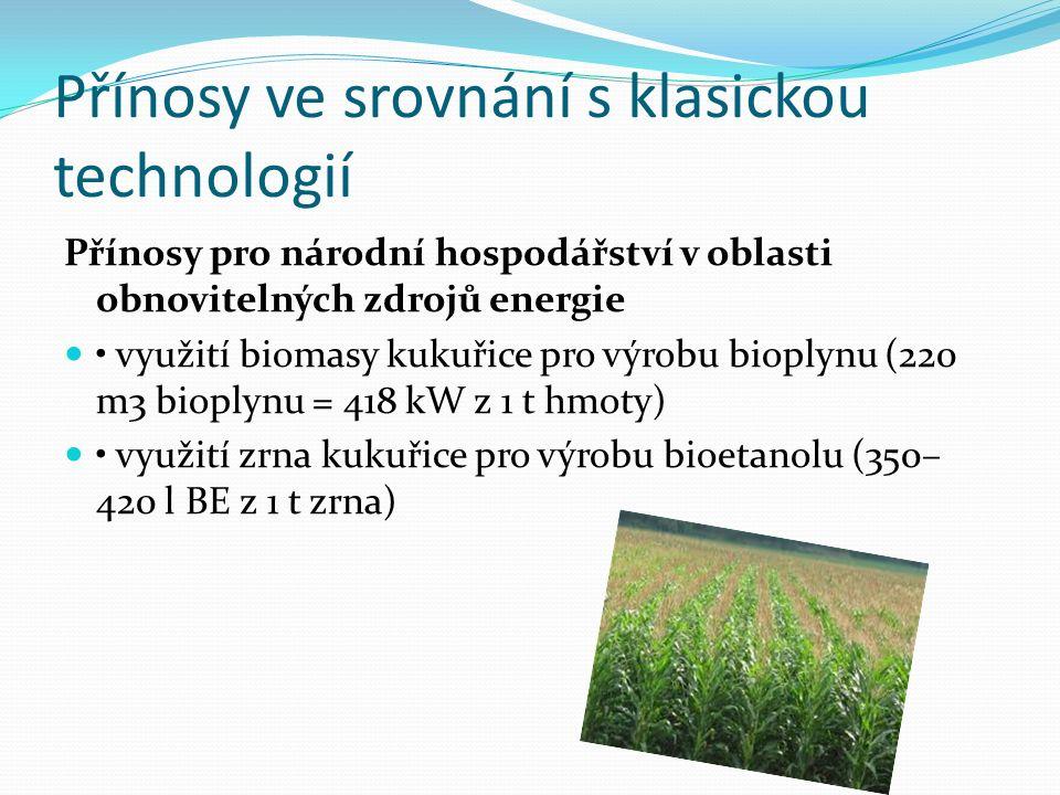 Přínosy ve srovnání s klasickou technologií Přínosy pro národní hospodářství v oblasti obnovitelných zdrojů energie využití biomasy kukuřice pro výrobu bioplynu (220 m3 bioplynu = 418 kW z 1 t hmoty) využití zrna kukuřice pro výrobu bioetanolu (350– 420 l BE z 1 t zrna)