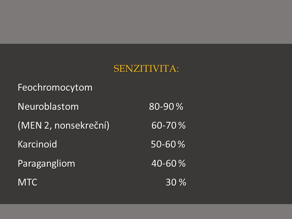 SENZITIVITA:Feochromocytom Neuroblastom 80-90 % (MEN 2, nonsekreční) 60-70 % Karcinoid 50-60 % Paragangliom 40-60 % MTC 30 %