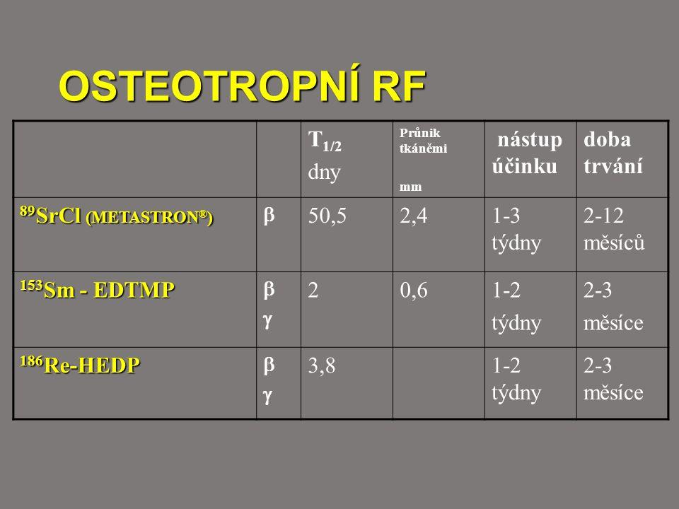 OSTEOTROPNÍ RF T 1/2 dny Průnik tkáněmi mm nástup účinku doba trvání 89 SrCl (METASTRON ® )  50,52,41-3 týdny 2-12 měsíců 153 Sm - EDTMP  20,61-2