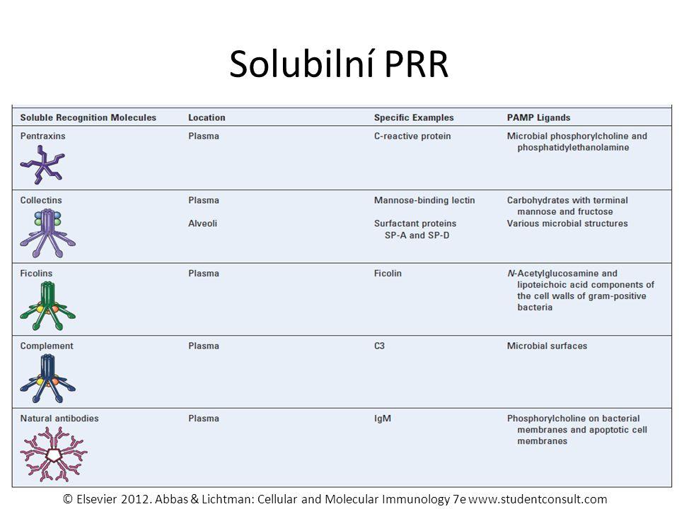 Solubilní PRR © Elsevier 2012.