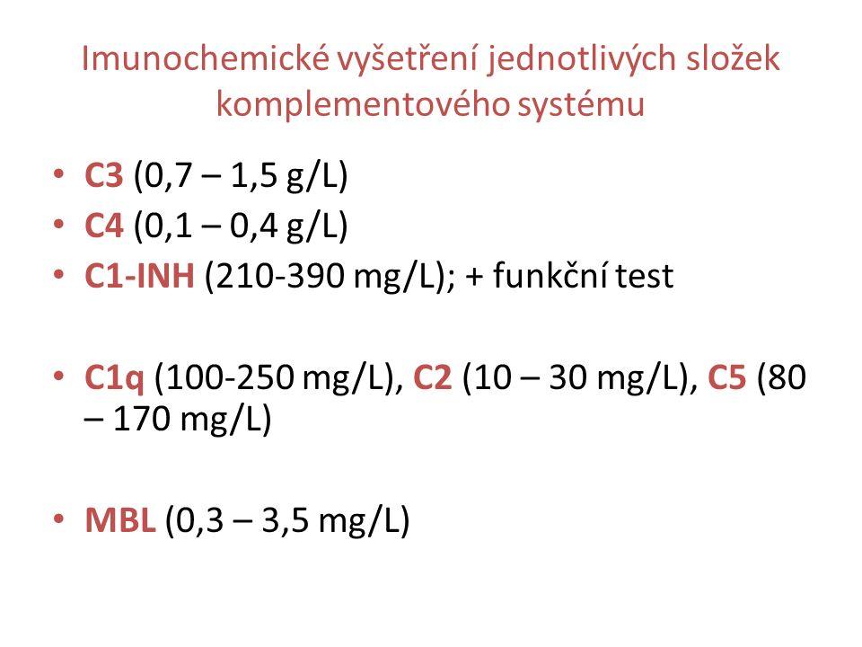 Imunochemické vyšetření jednotlivých složek komplementového systému C3 (0,7 – 1,5 g/L) C4 (0,1 – 0,4 g/L) C1-INH (210-390 mg/L); + funkční test C1q (100-250 mg/L), C2 (10 – 30 mg/L), C5 (80 – 170 mg/L) MBL (0,3 – 3,5 mg/L)