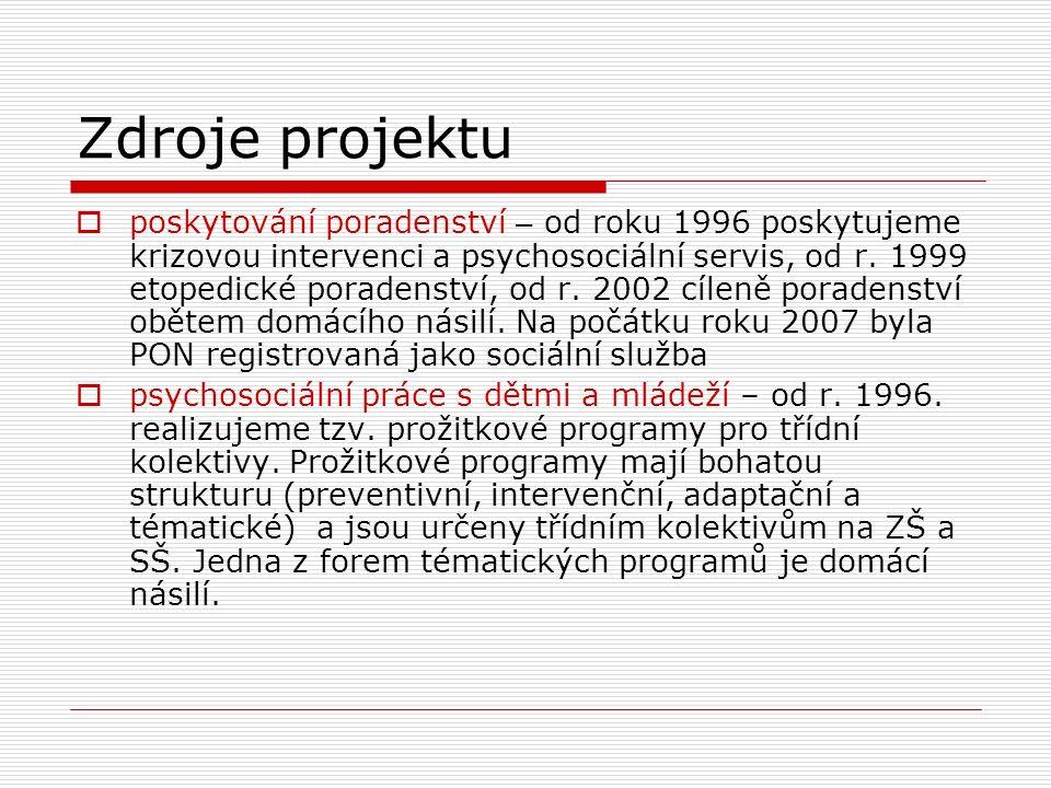 Zdroje projektu  poskytování poradenství – od roku 1996 poskytujeme krizovou intervenci a psychosociální servis, od r.