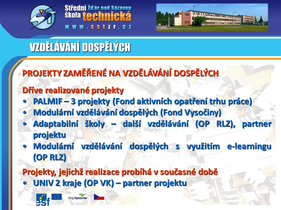 PROJEKTY ZAMĚŘENÉ NA VZDĚLÁVÁNÍ DOSPĚLÝCH Dříve realizované projekty PALMIF – 3 projekty (Fond aktivních opatření trhu práce) PALMIF – 3 projekty (Fond aktivních opatření trhu práce) Modulární vzdělávání dospělých (Fond Vysočiny) Modulární vzdělávání dospělých (Fond Vysočiny) Adaptabilní školy – další vzdělávání (OP RLZ), partner projektu Adaptabilní školy – další vzdělávání (OP RLZ), partner projektu Modulární vzdělávání dospělých s využitím e-learningu (OP RLZ) Modulární vzdělávání dospělých s využitím e-learningu (OP RLZ) Projekty, jejichž realizace probíhá v současné době UNIV 2 kraje (OP VK) – partner projektu UNIV 2 kraje (OP VK) – partner projektu VZDĚLÁVÁNÍ DOSPĚLÝCH
