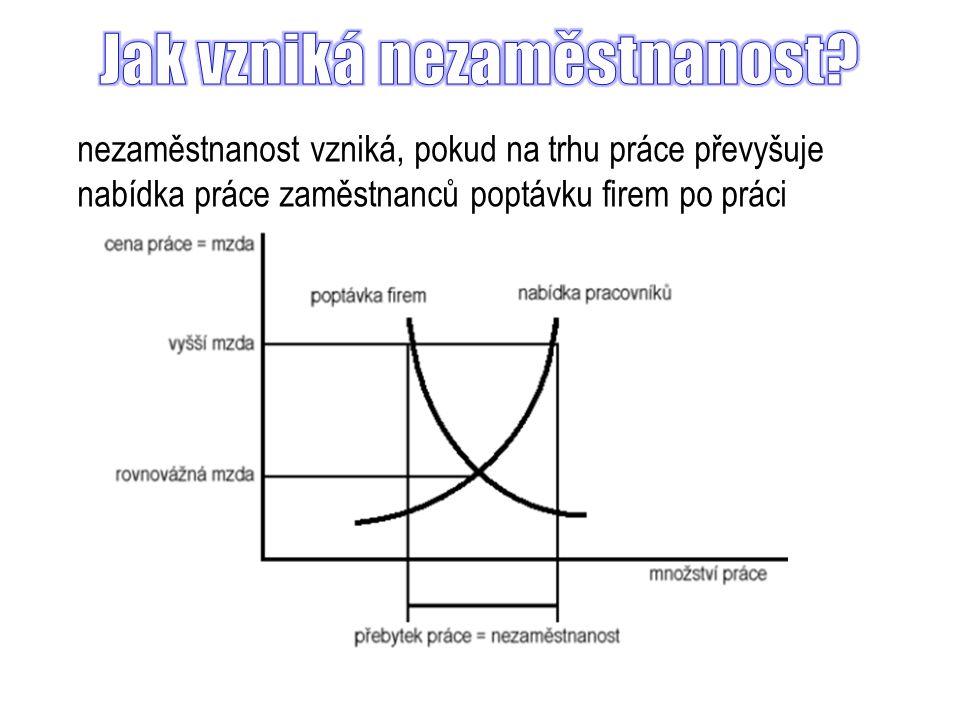  rozlišení z hlediska subjektivního hodnocení pracovníka  zvnějšku je těžké měřit obou složek, lze jen odhadovat