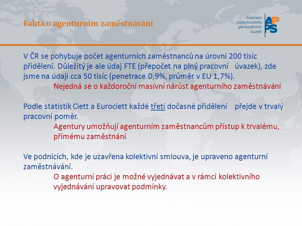 Fakta o agenturním zaměstnávání V ČR se pohybuje počet agenturních zaměstnanců na úrovni 200 tisíc přidělení.