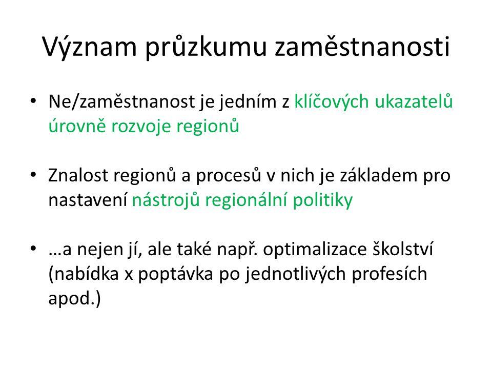 Cíle dotazníkového šetření Detailně charakterizovat strukturu pracovní síly v JMK pomocí těch statistických klasifikací, které jsou nyní běžně používány v zemích Evropské unie Podchytit změny v zaměstnanosti, k nimž došlo v Jihomoravském kraji během roku 2010 Charakterizovat očekávaný vývoj na trhu práce v Jihomoravském kraji do konce roku 2011 včetně záměru zaměstnavatelů v přijímání a uvolňování zaměstnanců v jednotlivých profesích Dílčí cíle: – Databáze zaměstnavatelů (kontakty, údaje, NACE) – Mapové přílohy (dle sektorů, odvětví) – Příloha výsledků průzkumu do okresního členění