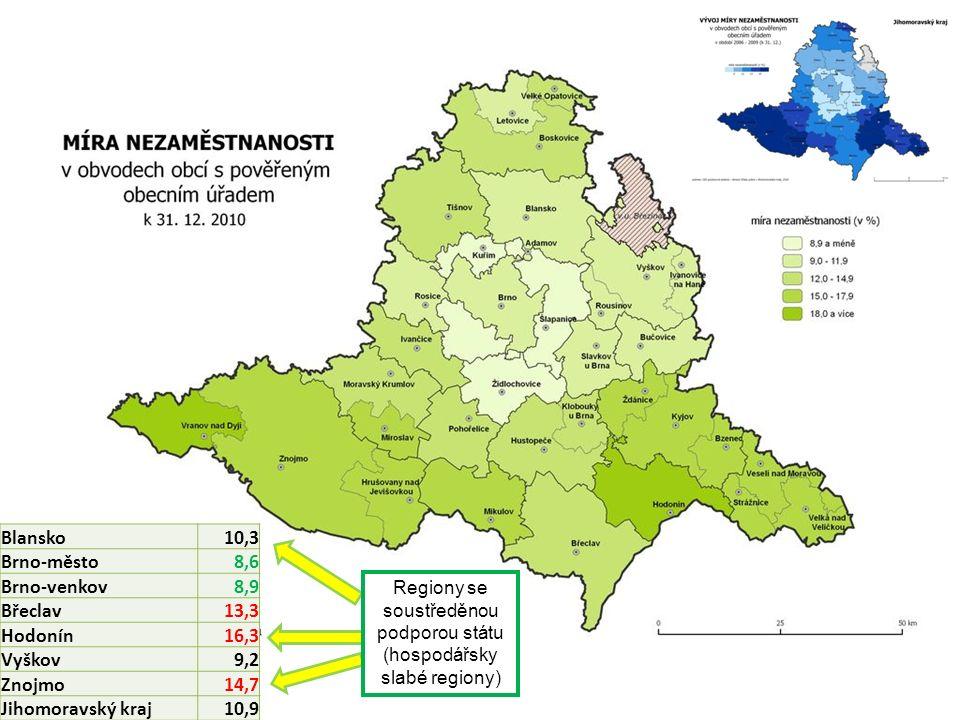 Blansko10,3 Brno-město8,6 Brno-venkov8,9 Břeclav13,3 Hodonín16,3 Vyškov9,2 Znojmo14,7 Jihomoravský kraj10,9 Regiony se soustředěnou podporou státu (hospodářsky slabé regiony)