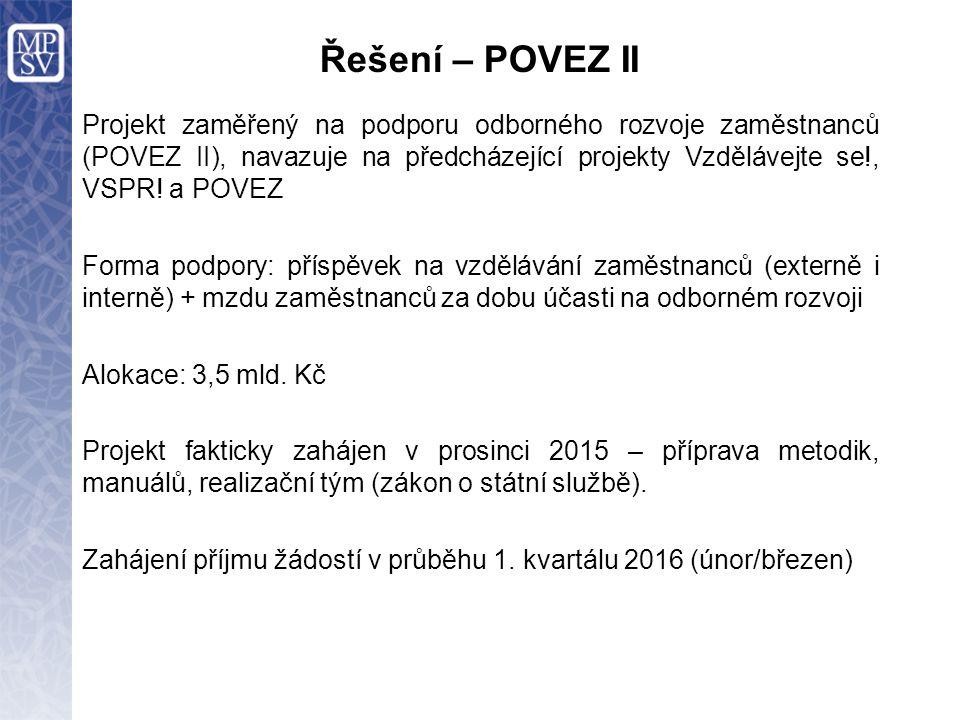 Řešení – POVEZ II Projekt zaměřený na podporu odborného rozvoje zaměstnanců (POVEZ II), navazuje na předcházející projekty Vzdělávejte se!, VSPR.