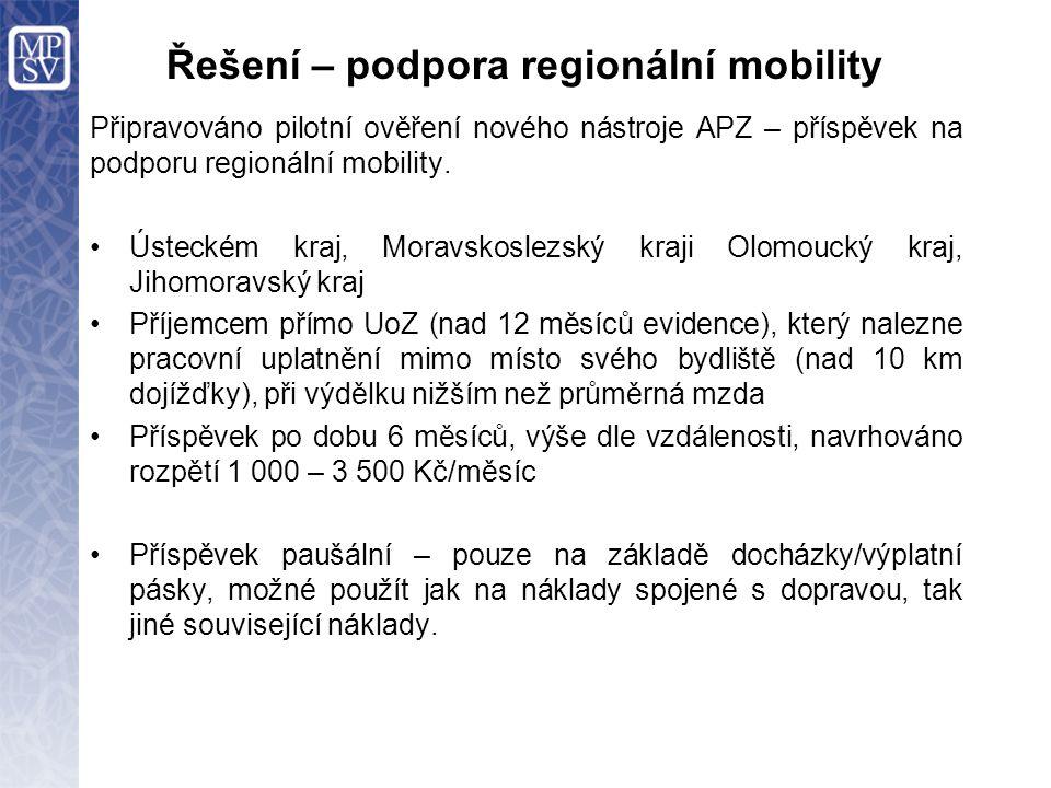 Řešení – podpora regionální mobility Připravováno pilotní ověření nového nástroje APZ – příspěvek na podporu regionální mobility.