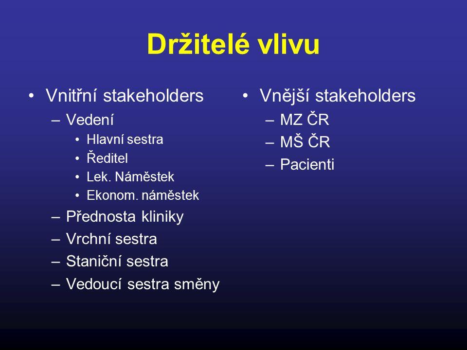 Držitelé vlivu Vnitřní stakeholders –Vedení Hlavní sestra Ředitel Lek.