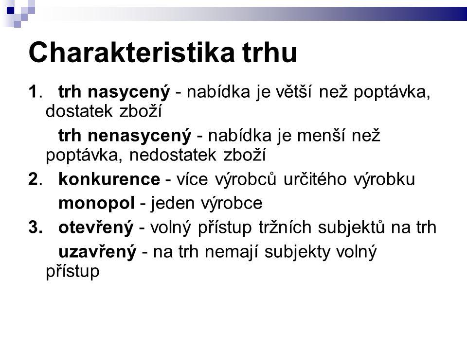 Charakteristika trhu 1.