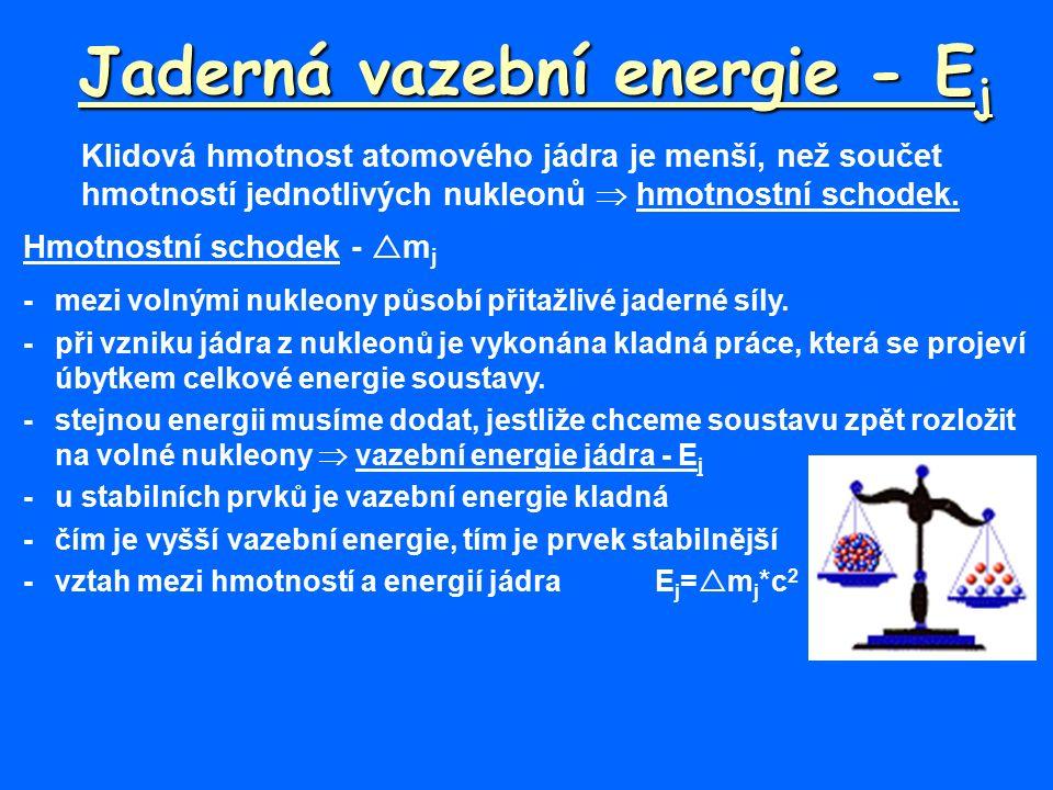 Jaderná vazební energie - E j Klidová hmotnost atomového jádra je menší, než součet hmotností jednotlivých nukleonů  hmotnostní schodek.