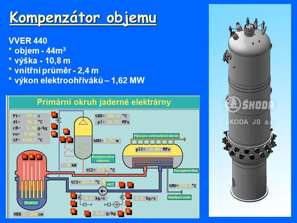 Kompenzátor objemu VVER 440 *objem - 44m 3 *výška - 10,8 m *vnitřní průměr - 2,4 m *výkon elektroohříváků – 1,62 MW