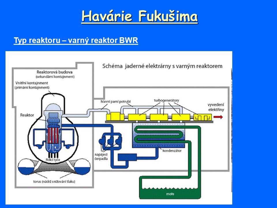 Havárie Fukušima Typ reaktoru – varný reaktor BWR