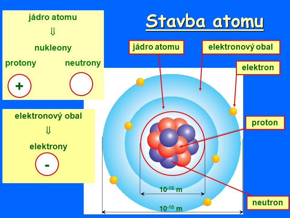 Parametry jaderných reaktorů našich elektráren JE DukovanyJE Temelín typ reaktoruVVER 440VVER 1000 tepelný výkon1375 MW3000 MW průměr tlak.
