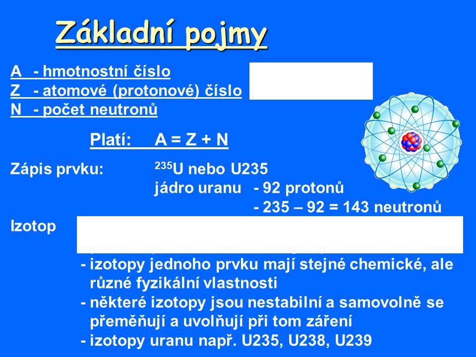 Základní pojmy A - hmotnostní číslopočet nukleonů Z- atomové (protonové) číslopočet protonů N- počet neutronů Platí:A = Z + N Zápis prvku: 235 U nebo U235 jádro uranu- 92 protonů - 235 – 92 = 143 neutronů Izotop- izotopy jednoho prvku jsou atomy se stejným počtem protonů, ale s různým počtem neutronů - izotopy jednoho prvku mají stejné chemické, ale různé fyzikální vlastnosti - některé izotopy jsou nestabilní a samovolně se přeměňují a uvolňují při tom záření - izotopy uranu např.