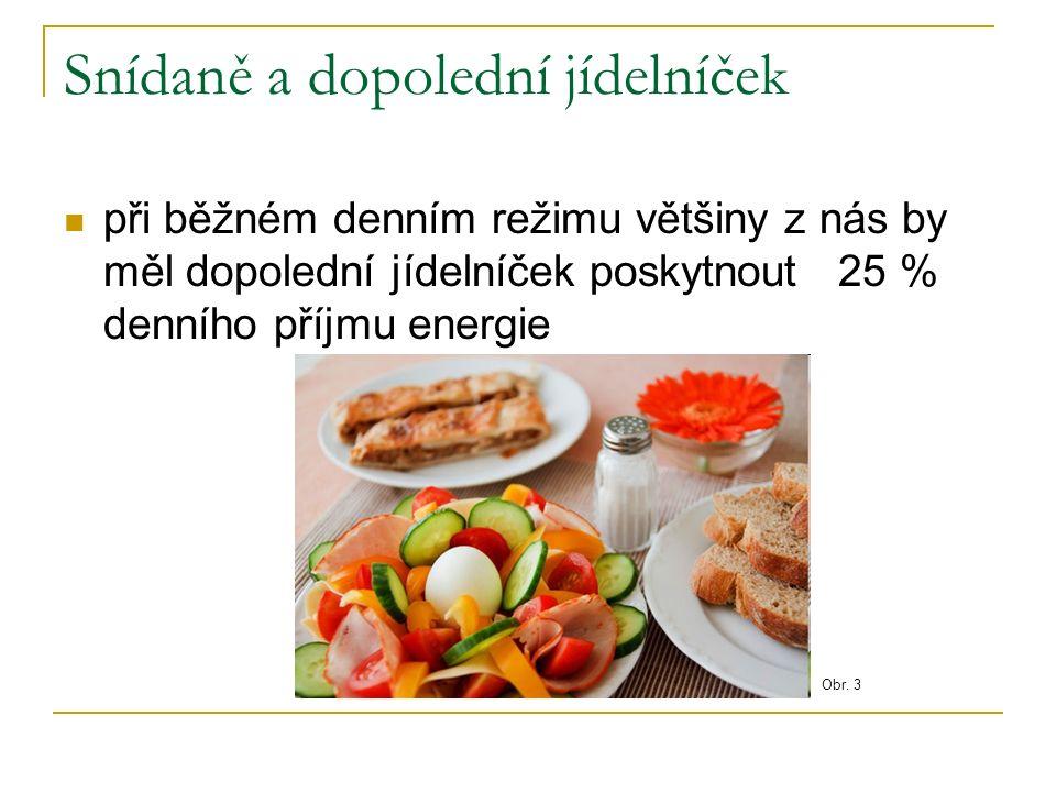Snídaně a dopolední jídelníček při běžném denním režimu většiny z nás by měl dopolední jídelníček poskytnout 25 % denního příjmu energie Obr.