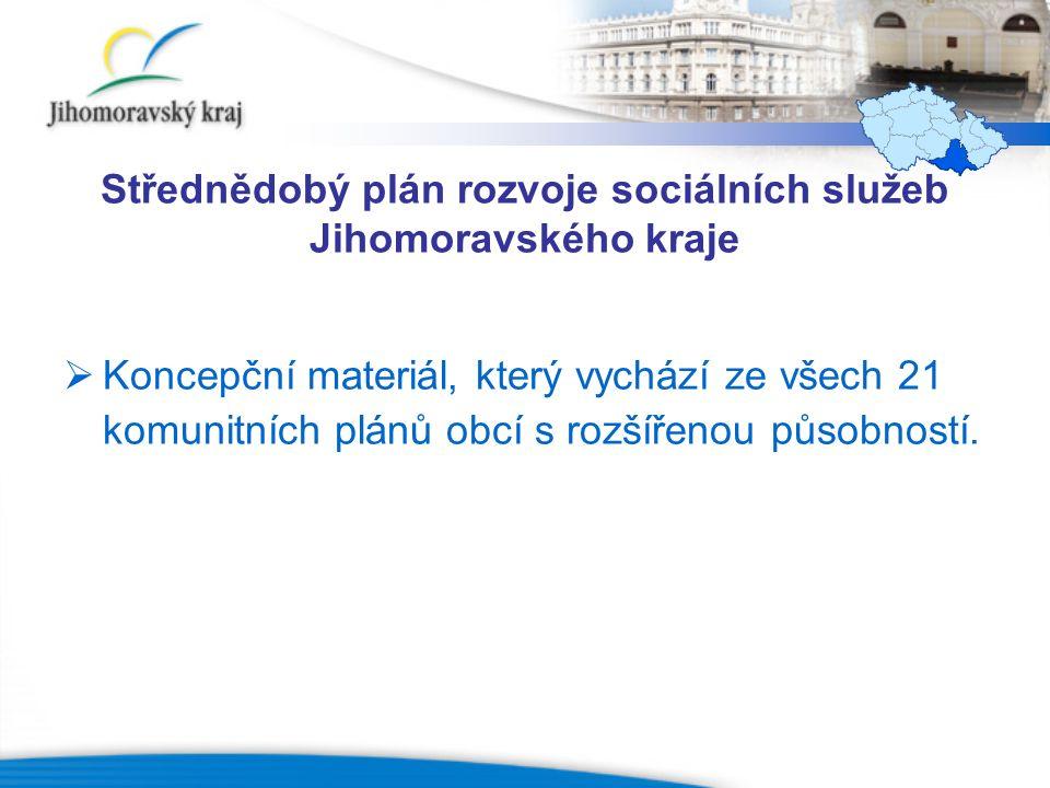 Střednědobý plán rozvoje sociálních služeb Jihomoravského kraje  Koncepční materiál, který vychází ze všech 21 komunitních plánů obcí s rozšířenou působností.