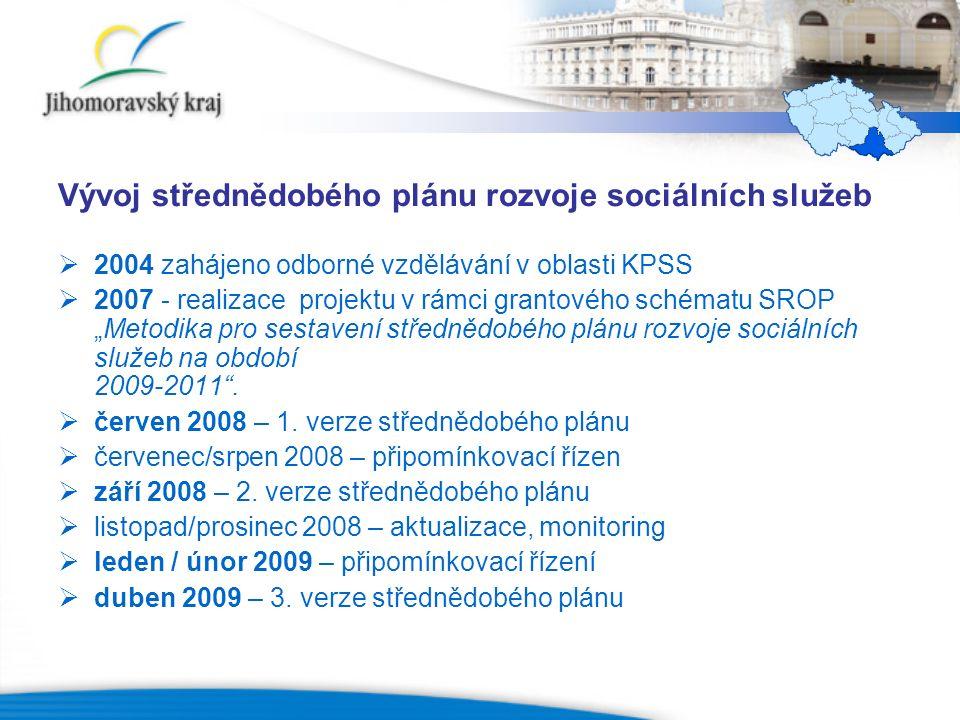 """Vývoj střednědobého plánu rozvoje sociálních služeb  2004 zahájeno odborné vzdělávání v oblasti KPSS  2007 - realizace projektu v rámci grantového schématu SROP """"Metodika pro sestavení střednědobého plánu rozvoje sociálních služeb na období 2009-2011 ."""