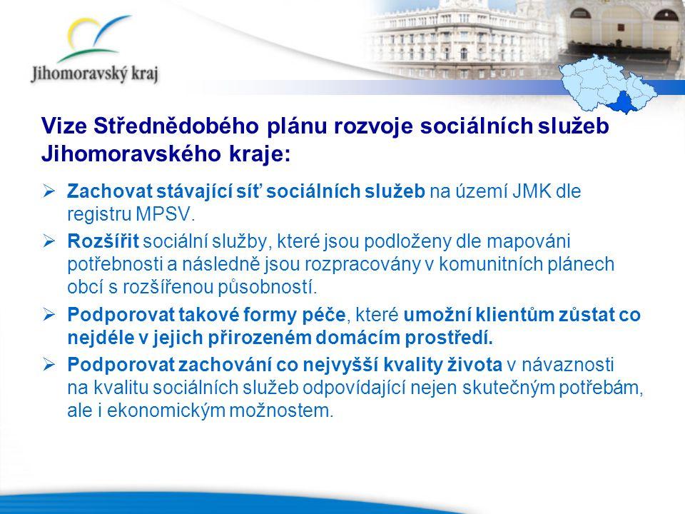 Vize Střednědobého plánu rozvoje sociálních služeb Jihomoravského kraje:  Zachovat stávající síť sociálních služeb na území JMK dle registru MPSV.