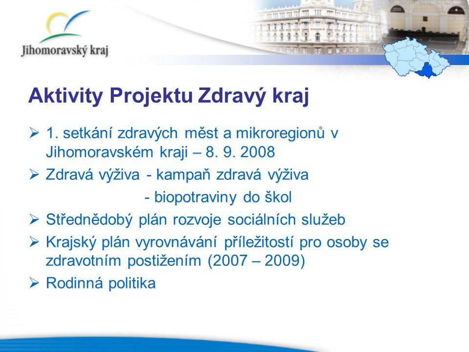 Aktivity Projektu Zdravý kraj  1. setkání zdravých měst a mikroregionů v Jihomoravském kraji – 8.