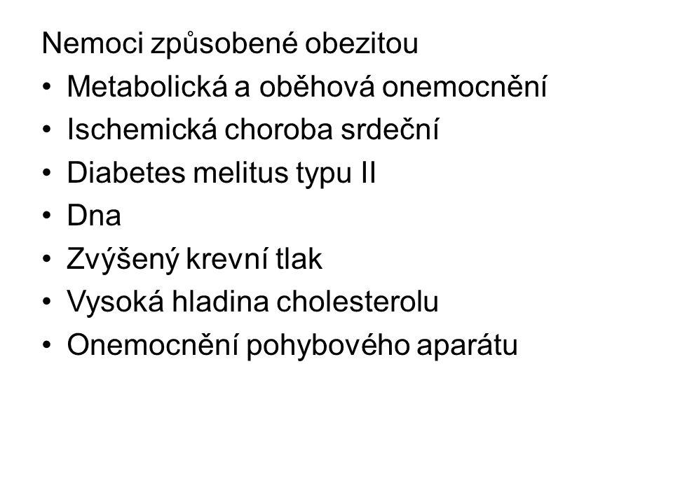 Nemoci způsobené obezitou Metabolická a oběhová onemocnění Ischemická choroba srdeční Diabetes melitus typu II Dna Zvýšený krevní tlak Vysoká hladina cholesterolu Onemocnění pohybového aparátu
