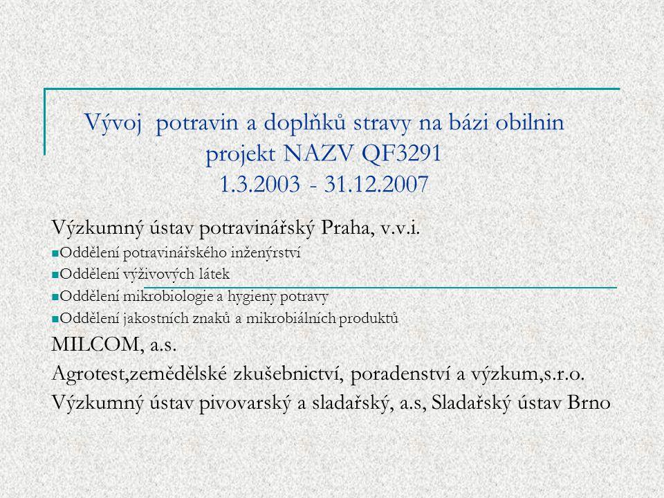 Vývoj potravin a doplňků stravy na bázi obilnin projekt NAZV QF3291 1.3.2003 - 31.12.2007 Výzkumný ústav potravinářský Praha, v.v.i.