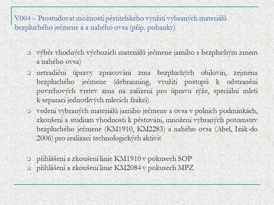 V004 – Prostudovat možnosti pěstitelského využití vybraných materiálů bezpluchého ječmene a a nahého ovsa (příp.