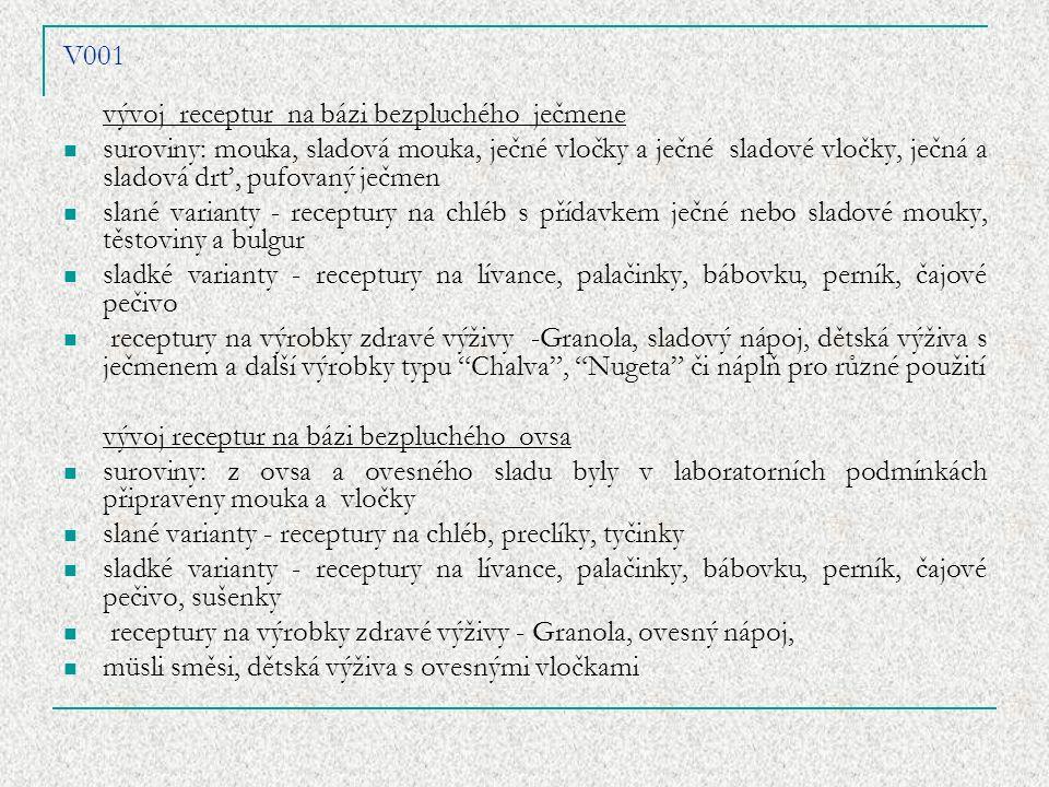 V001 vývoj receptur na bázi bezpluchého ječmene suroviny: mouka, sladová mouka, ječné vločky a ječné sladové vločky, ječná a sladová drť, pufovaný ječmen slané varianty - receptury na chléb s přídavkem ječné nebo sladové mouky, těstoviny a bulgur sladké varianty - receptury na lívance, palačinky, bábovku, perník, čajové pečivo receptury na výrobky zdravé výživy -Granola, sladový nápoj, dětská výživa s ječmenem a další výrobky typu Chalva , Nugeta či náplň pro různé použití vývoj receptur na bázi bezpluchého ovsa suroviny: z ovsa a ovesného sladu byly v laboratorních podmínkách připraveny mouka a vločky slané varianty - receptury na chléb, preclíky, tyčinky sladké varianty - receptury na lívance, palačinky, bábovku, perník, čajové pečivo, sušenky receptury na výrobky zdravé výživy - Granola, ovesný nápoj, müsli směsi, dětská výživa s ovesnými vločkami