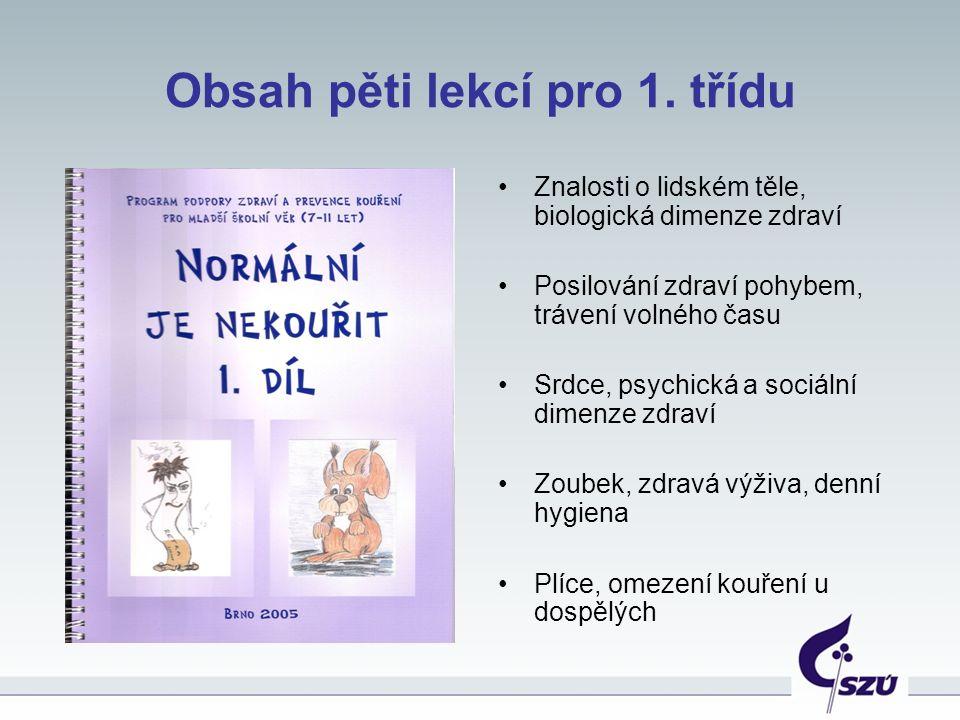 Obsah pěti lekcí pro 1. třídu Znalosti o lidském těle, biologická dimenze zdraví Posilování zdraví pohybem, trávení volného času Srdce, psychická a so