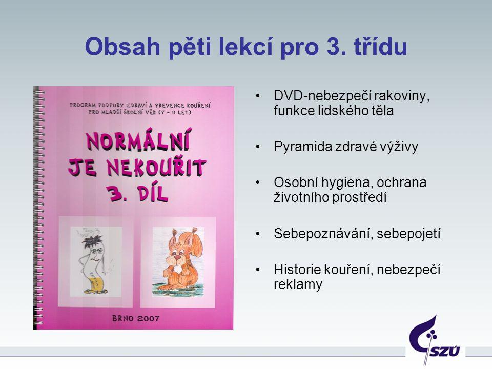 Obsah pěti lekcí pro 3. třídu DVD-nebezpečí rakoviny, funkce lidského těla Pyramida zdravé výživy Osobní hygiena, ochrana životního prostředí Sebepozn
