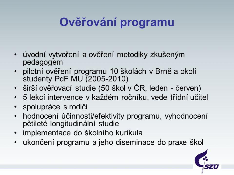 Ověřování programu úvodní vytvoření a ověření metodiky zkušeným pedagogem pilotní ověření programu 10 školách v Brně a okolí studenty PdF MU (2005-201
