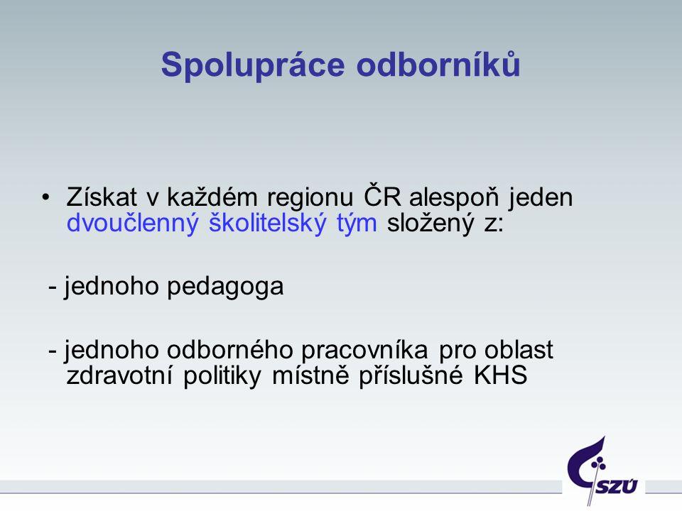 Spolupráce odborníků Získat v každém regionu ČR alespoň jeden dvoučlenný školitelský tým složený z: - jednoho pedagoga - jednoho odborného pracovníka pro oblast zdravotní politiky místně příslušné KHS
