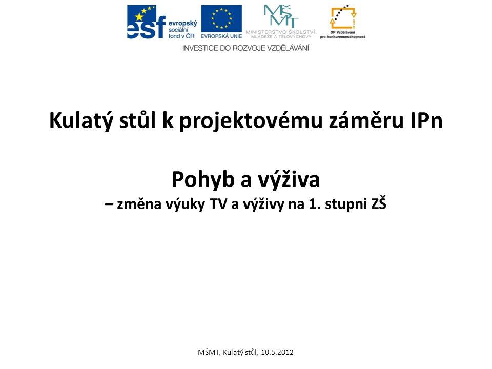 Kulatý stůl k projektovému záměru IPn Pohyb a výživa – změna výuky TV a výživy na 1. stupni ZŠ MŠMT, Kulatý stůl, 10.5.2012