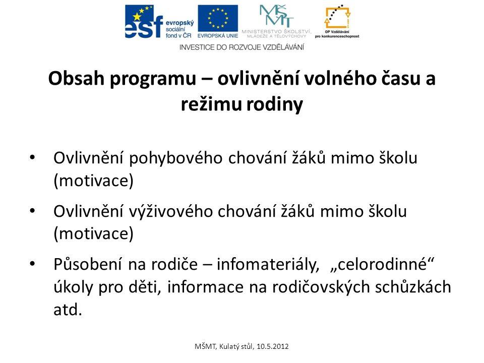 Obsah programu – ovlivnění volného času a režimu rodiny Ovlivnění pohybového chování žáků mimo školu (motivace) Ovlivnění výživového chování žáků mimo