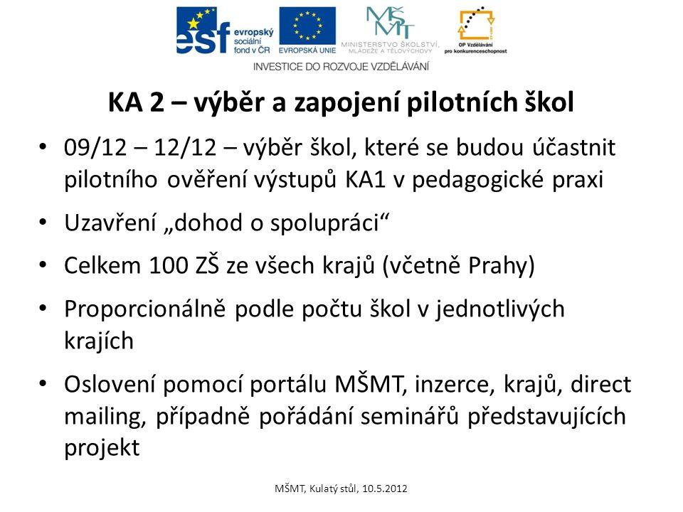 KA 2 – výběr a zapojení pilotních škol 09/12 – 12/12 – výběr škol, které se budou účastnit pilotního ověření výstupů KA1 v pedagogické praxi Uzavření