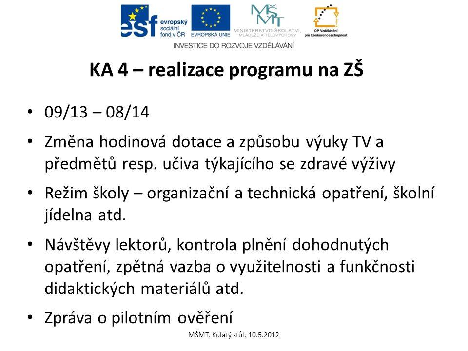 KA 4 – realizace programu na ZŠ 09/13 – 08/14 Změna hodinová dotace a způsobu výuky TV a předmětů resp. učiva týkajícího se zdravé výživy Režim školy