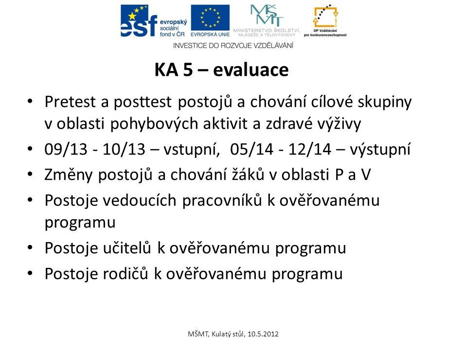 KA 5 – evaluace Pretest a posttest postojů a chování cílové skupiny v oblasti pohybových aktivit a zdravé výživy 09/13 - 10/13 – vstupní, 05/14 - 12/1