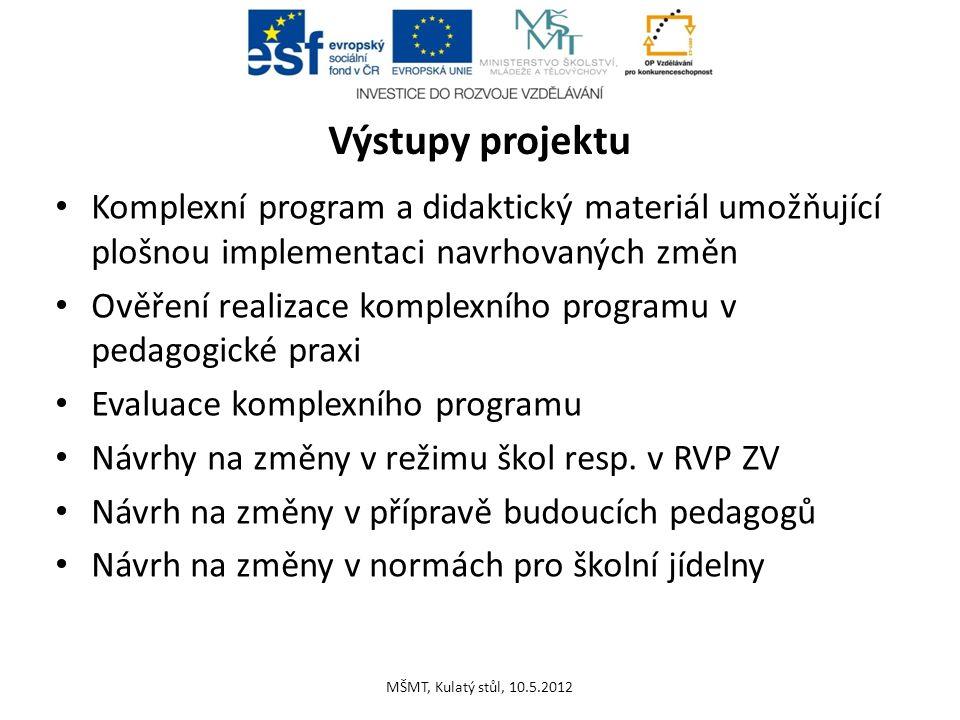 Výstupy projektu Komplexní program a didaktický materiál umožňující plošnou implementaci navrhovaných změn Ověření realizace komplexního programu v pe