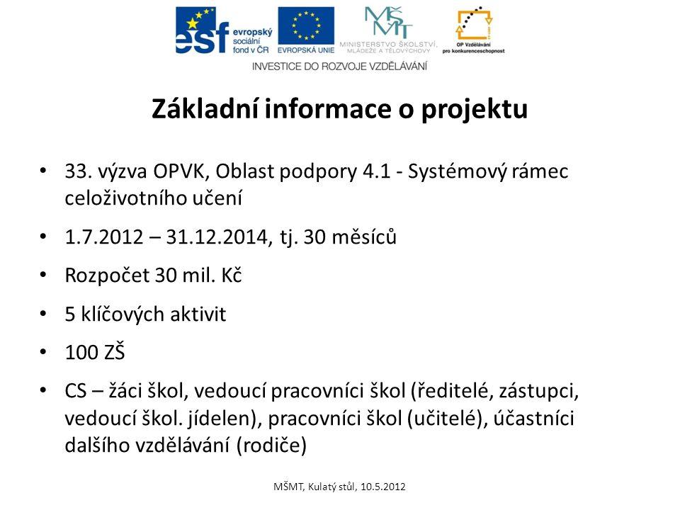 Základní informace o projektu 33. výzva OPVK, Oblast podpory 4.1 - Systémový rámec celoživotního učení 1.7.2012 – 31.12.2014, tj. 30 měsíců Rozpočet 3