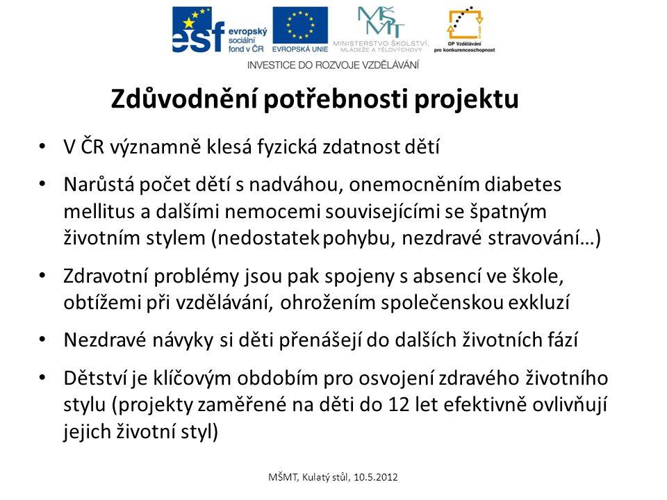 Zdůvodnění potřebnosti projektu V ČR významně klesá fyzická zdatnost dětí Narůstá počet dětí s nadváhou, onemocněním diabetes mellitus a dalšími nemoc