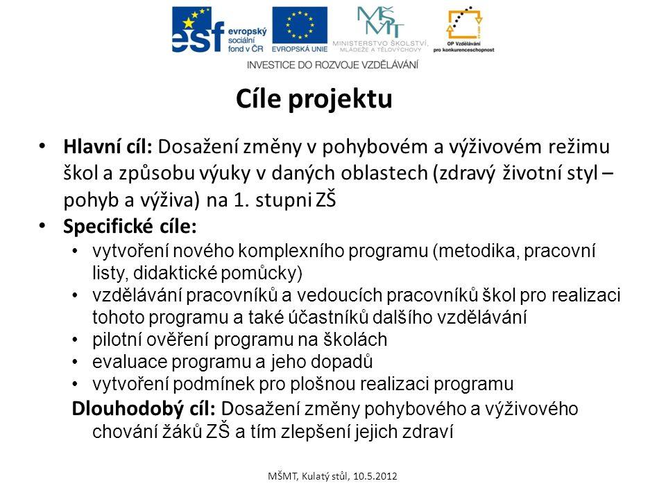 Cílové skupiny realizace projektu ve všech krajích ČR (včetně Prahy) všechny typy organizace škol zapojení 100 ZŠ CS: žáci škol a školských zařízení: cca 14 000 žáků vedoucí pracovníci škol a školských zařízení (ředitelé, zástupci, vedoucí školních jídelen): 234 pracovníků pracovníci škol a školských zařízení (učitelé 1.st.